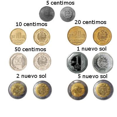 Les chiffres arabes - Sol en piece de monnaie ...
