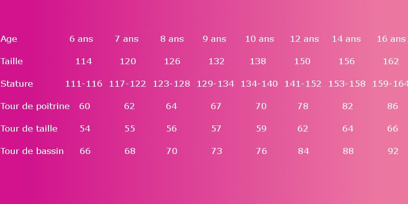 9e9dec8fafc tableau de conversion des tailles filles